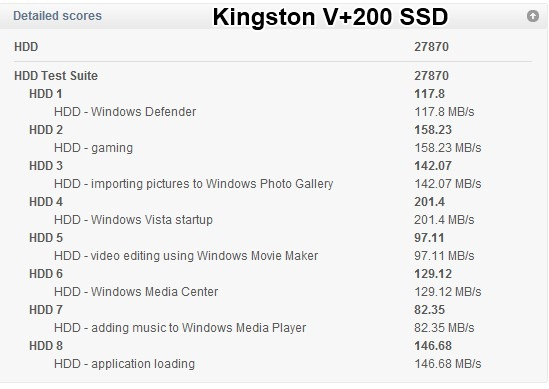 PCVantage_KingstonSSD