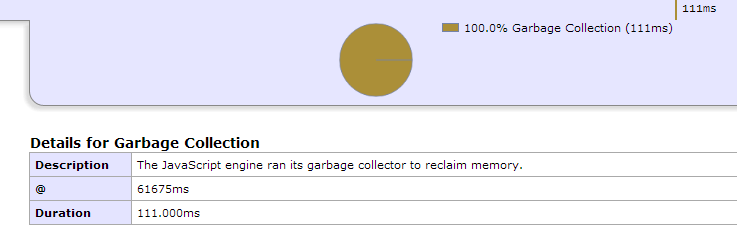 speed tracer garbage collection
