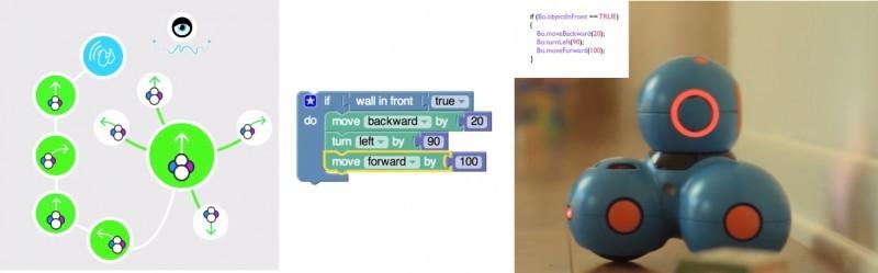 Programming Robot