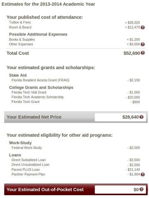 Florida Tech Cost