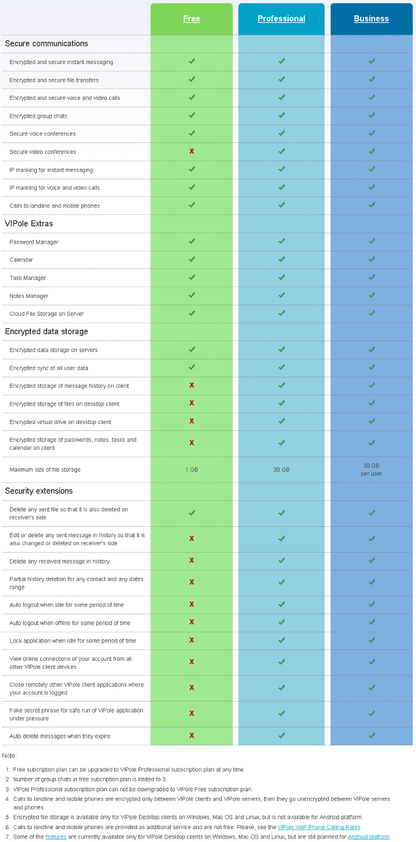 plans and features