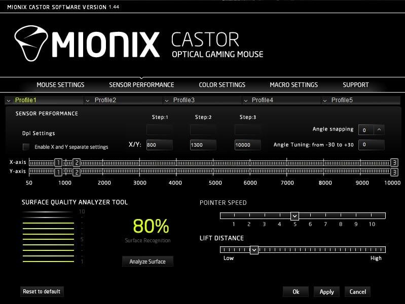 mionix castor Sensor performance