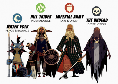 four factions